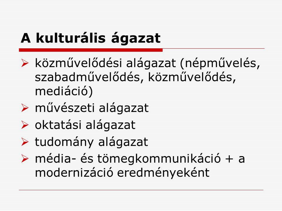 A kulturális ágazat  közművelődési alágazat (népművelés, szabadművelődés, közművelődés, mediáció)  művészeti alágazat  oktatási alágazat  tudomány