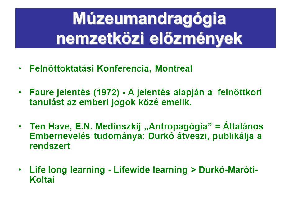 Múzeumok innovációs funkciói ma – holnap Szociokulturális animáció Mentálhigiénés programok Interkulturális kommunikáció Közösségfejlesztő múzeumi táborok Tehetséggondozás Gyakorlatorientált és problémamegoldó múzeumi formák Múzeumi szabadiskola (open learning) Távoktatás