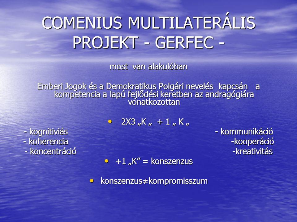 """COMENIUS MULTILATERÁLIS PROJEKT - GERFEC - most van alakulóban Emberi Jogok és a Demokratikus Polgári nevelés kapcsán a kompetencia a lapú fejlődési keretben az andragógiára vonatkozottan 2X3 """"K """" + 1 """" K """" 2X3 """"K """" + 1 """" K """" - kognitiviás - kommunikáció - koherencia-kooperáció - koncentráció-kreativitás +1 """"K = konszenzus +1 """"K = konszenzus konszenzus≠kompromisszum konszenzus≠kompromisszum"""