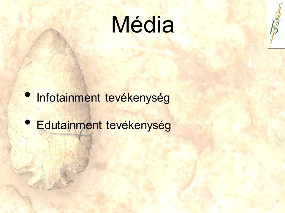 Média Infotainment tevékenység Edutainment tevékenység