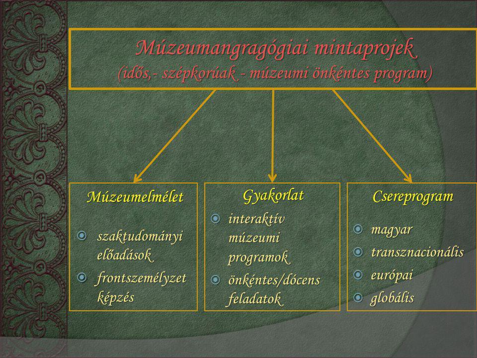 Csereprogram mmmmagyar ttttransznacionális eeeeurópai gggglobális Múzeumangragógiai mintaprojek (idős,- szépkorúak - múzeumi önkéntes