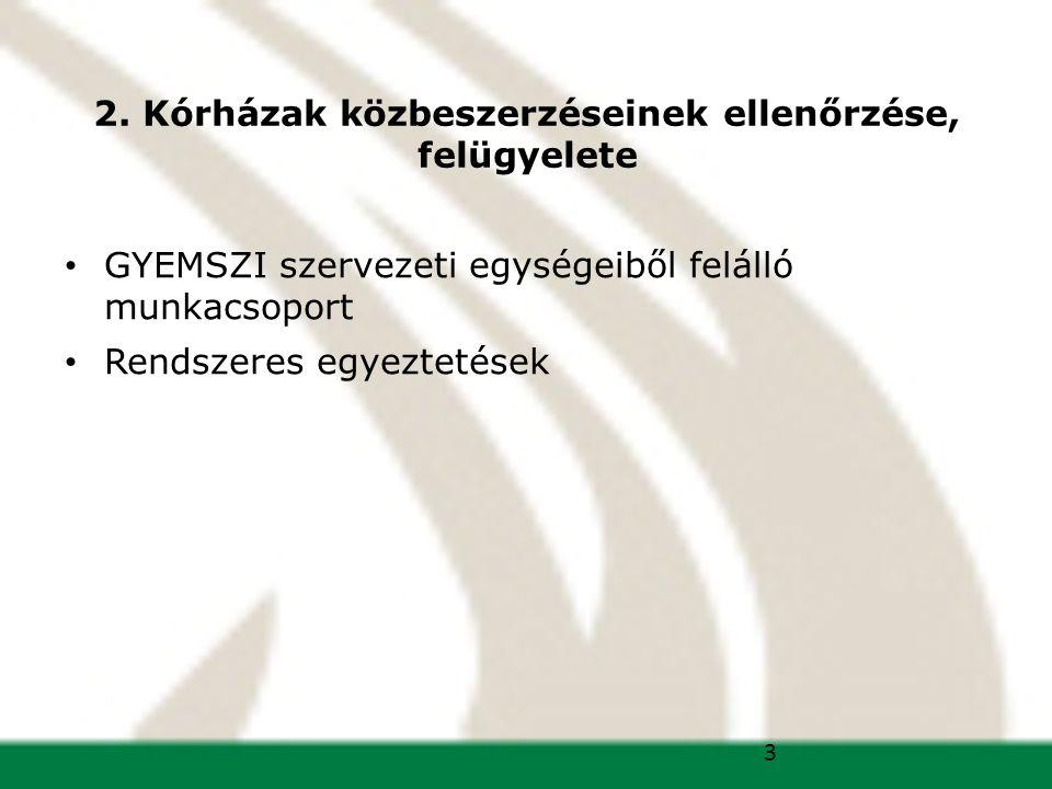 2. Kórházak közbeszerzéseinek ellenőrzése, felügyelete GYEMSZI szervezeti egységeiből felálló munkacsoport Rendszeres egyeztetések 3