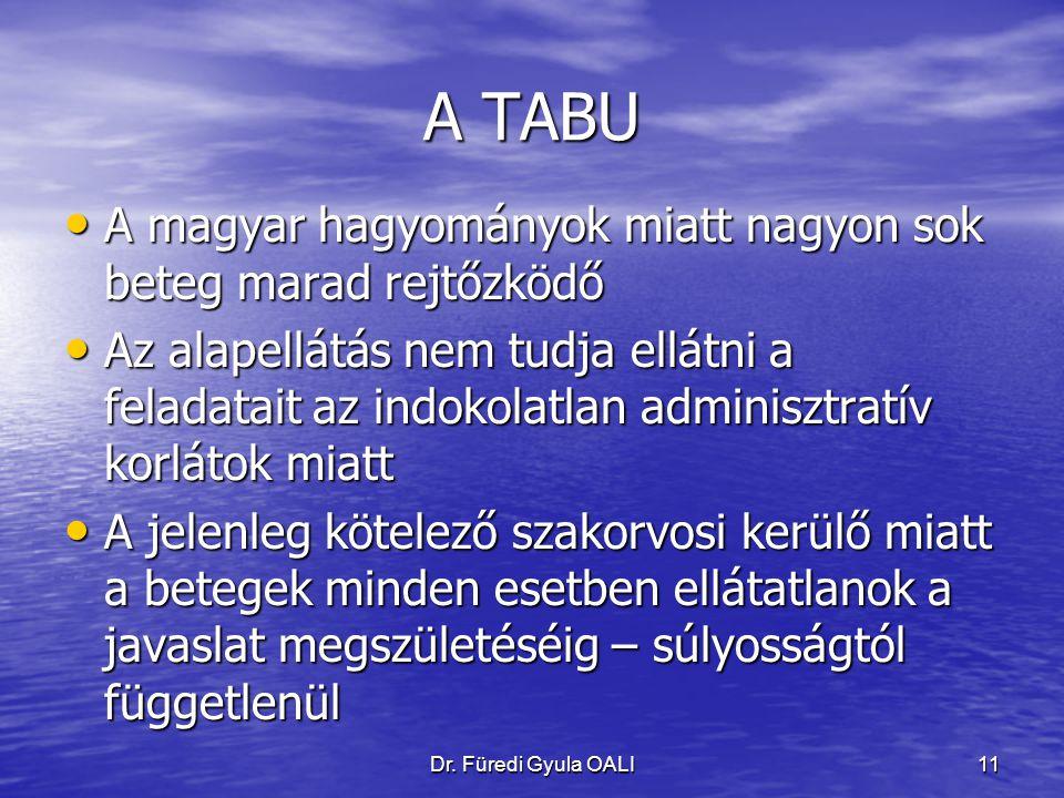 Dr. Füredi Gyula OALI11 A TABU A magyar hagyományok miatt nagyon sok beteg marad rejtőzködő A magyar hagyományok miatt nagyon sok beteg marad rejtőzkö