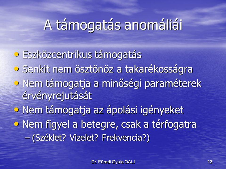 Dr. Füredi Gyula OALI13 A támogatás anomáliái Eszközcentrikus támogatás Eszközcentrikus támogatás Senkit nem ösztönöz a takarékosságra Senkit nem öszt