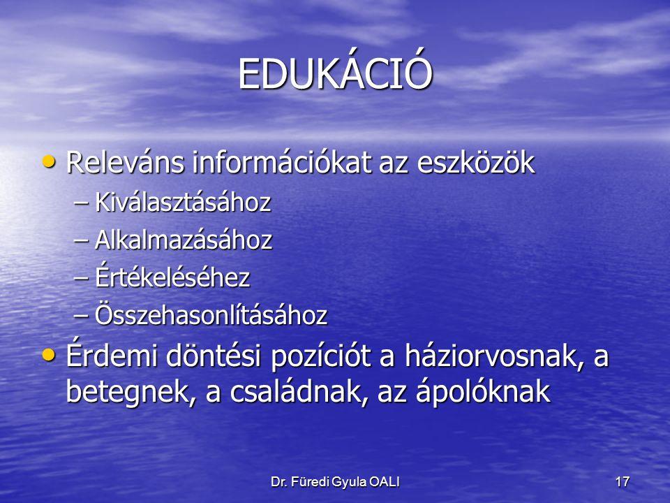 Dr. Füredi Gyula OALI17 EDUKÁCIÓ Releváns információkat az eszközök Releváns információkat az eszközök –Kiválasztásához –Alkalmazásához –Értékeléséhez