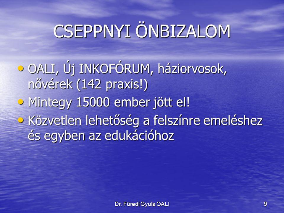 Dr. Füredi Gyula OALI9 CSEPPNYI ÖNBIZALOM OALI, Új INKOFÓRUM, háziorvosok, nővérek (142 praxis!) OALI, Új INKOFÓRUM, háziorvosok, nővérek (142 praxis!