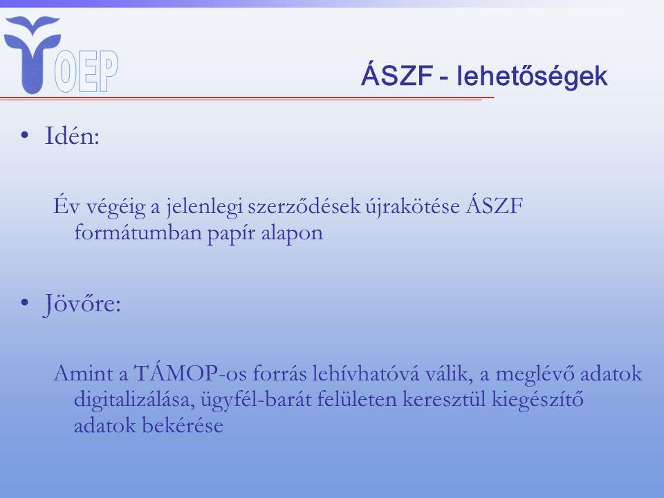 ÁSZF - lehetőségek Idén: Év végéig a jelenlegi szerződések újrakötése ÁSZF formátumban papír alapon Jövőre: Amint a TÁMOP-os forrás lehívhatóvá válik,
