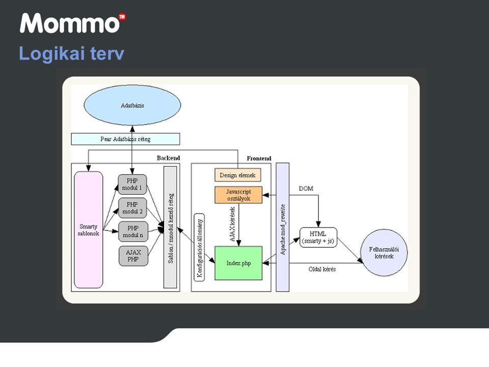 Template kezelés PHP modulok építik fel az oldalakat, minden modulnak megvan a saját template-je Modulok sorrendje szabadon módosítható Modulok kimenete HTML Az összegyűjtött HTML-ek kiíratásra kerülnek Még részletesebb részekre lehet bontani Elkerülhetők a redundáns kódok Egy egyes modulokat ki lehetne szervezni akár külön szerverre is (pl.