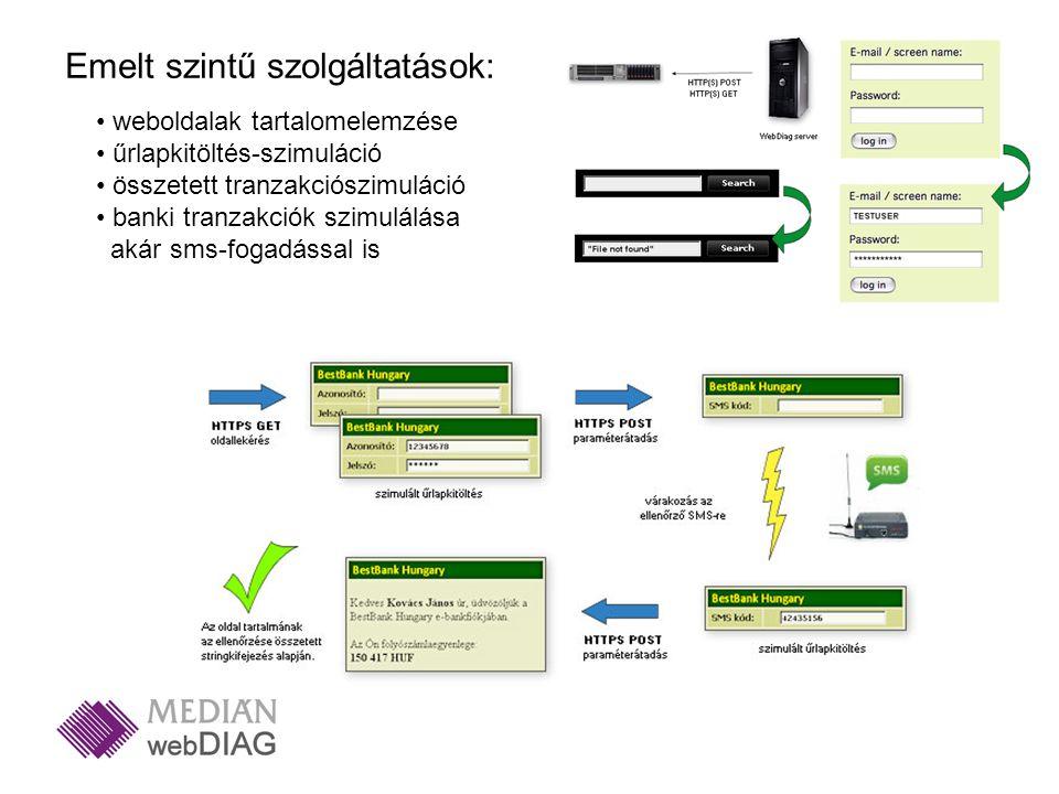 Emelt szintű szolgáltatások: weboldalak tartalomelemzése űrlapkitöltés-szimuláció összetett tranzakciószimuláció banki tranzakciók szimulálása akár sms-fogadással is