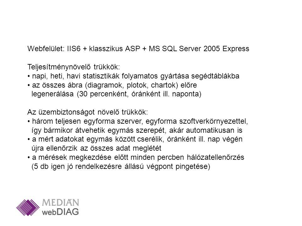 Webfelület: IIS6 + klasszikus ASP + MS SQL Server 2005 Express Teljesítménynövelő trükkök: napi, heti, havi statisztikák folyamatos gyártása segédtáblákba az összes ábra (diagramok, plotok, chartok) előre legenerálása (30 percenként, óránként ill.