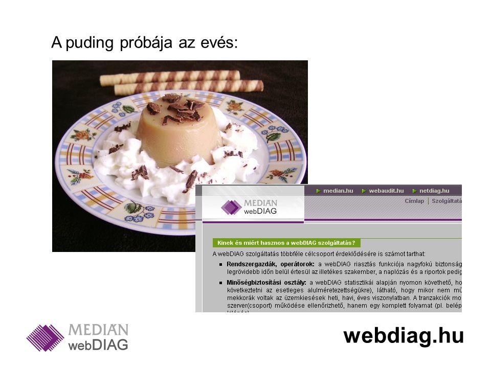 A puding próbája az evés: webdiag.hu