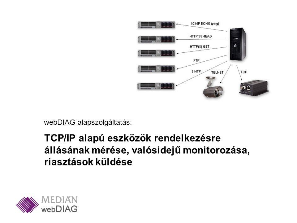 webDIAG alapszolgáltatás: TCP/IP alapú eszközök rendelkezésre állásának mérése, valósidejű monitorozása, riasztások küldése