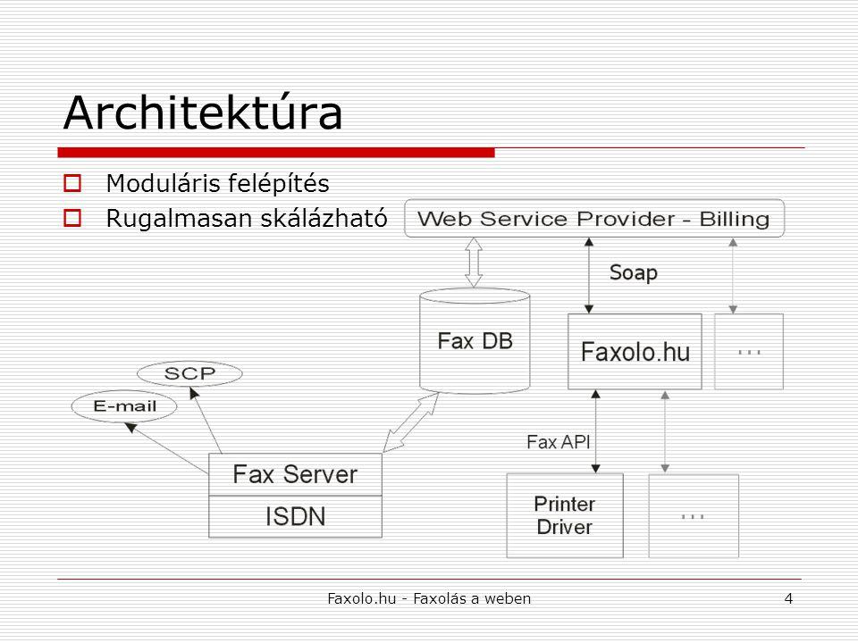 Faxolo.hu - Faxolás a weben5 Fax Server  Fax küldés-fogadás TIFF Fax G4 PDF – TIFF konverzió PGP titkosítás Éretsítés (Scp, E-mail)  Printer Driver Konverzió Kommunikáció (Fax API)