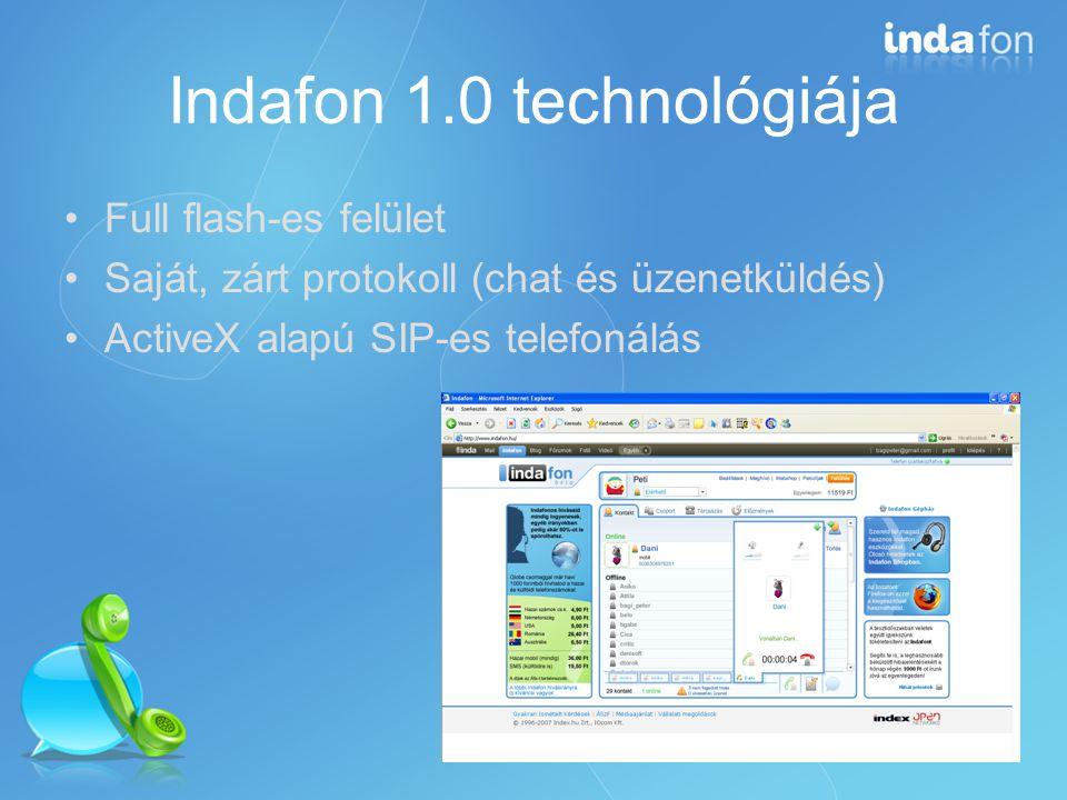 Indafon 2.0 technológiája Kliens oldalról Full JavaScript-es felület Nyílt szabványú, Jabber alapú IM (egyedi JID) (gTalk, meebo integráció, egyéb jabber kliens)