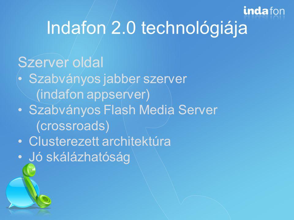Szerver oldal Szabványos jabber szerver (indafon appserver) Szabványos Flash Media Server (crossroads) Clusterezett architektúra Jó skálázhatóság Indafon 2.0 technológiája