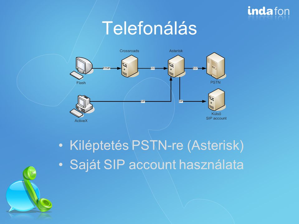 További fejlesztési tervek Saját szám osztása (földrajzi és 21-es voip számmezőből) Videotelefonálás böngészőből Különböző IM hálózatok támogatása (MSN, Yahoo, ICQ) API publikálás