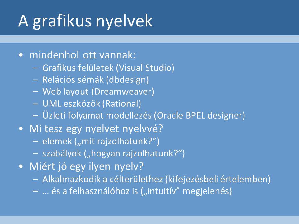 A grafikus nyelvek mindenhol ott vannak: –Grafikus felületek (Visual Studio) –Relációs sémák (dbdesign) –Web layout (Dreamweaver) –UML eszközök (Rational) –Üzleti folyamat modellezés (Oracle BPEL designer) Mi tesz egy nyelvet nyelvvé.