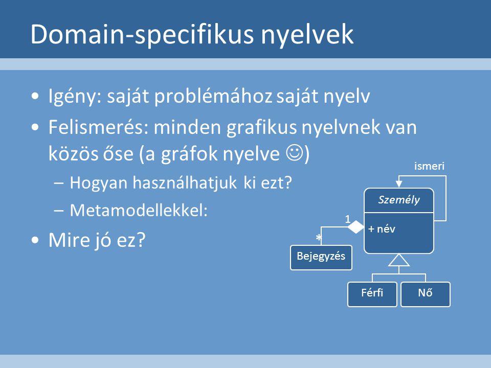 Igény: saját problémához saját nyelv Felismerés: minden grafikus nyelvnek van közös őse (a gráfok nyelve ) –Hogyan használhatjuk ki ezt.