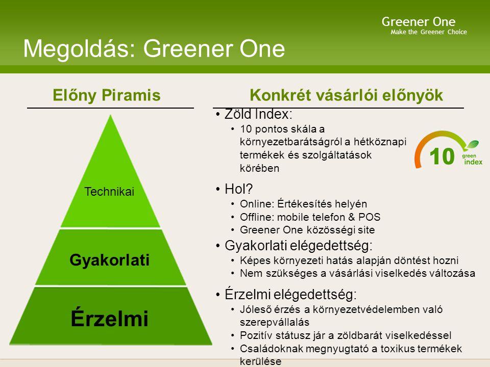 Make the Greener Choice Greener One Megoldás: Greener One Érzelmi elégedettség: Jóleső érzés a környezetvédelemben való szerepvállalás Pozitív státusz jár a zöldbarát viselkedéssel Családoknak megnyugtató a toxikus termékek kerülése Gyakorlati elégedettség: Képes környezeti hatás alapján döntést hozni Nem szükséges a vásárlási viselkedés változása Zöld Index: 10 pontos skála a környezetbarátságról a hétköznapi termékek és szolgáltatások körében Hol.