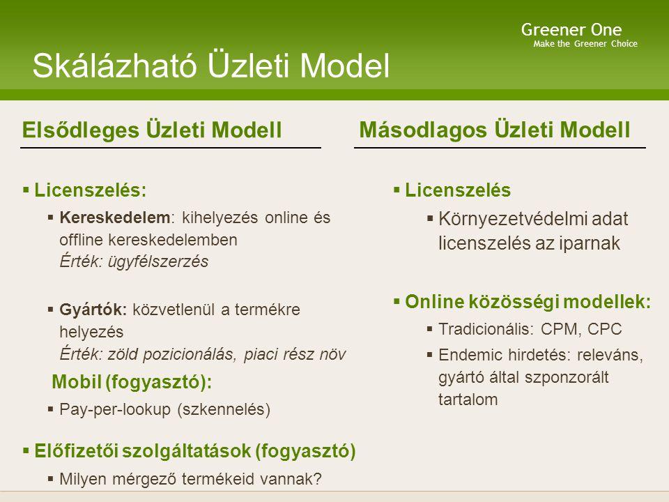 Make the Greener Choice Greener One Skálázható Üzleti Model Másodlagos Üzleti Modell  Licenszelés  Környezetvédelmi adat licenszelés az iparnak  Online közösségi modellek:  Tradicionális: CPM, CPC  Endemic hirdetés: releváns, gyártó által szponzorált tartalom Elsődleges Üzleti Modell  Licenszelés:  Kereskedelem: kihelyezés online és offline kereskedelemben Érték: ügyfélszerzés  Gyártók: közvetlenül a termékre helyezés Érték: zöld pozicionálás, piaci rész növ Mobil (fogyasztó):  Pay-per-lookup (szkennelés)  Előfizetői szolgáltatások (fogyasztó)  Milyen mérgező termékeid vannak
