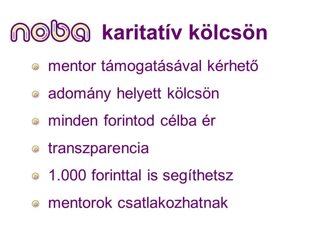 Kapcsolat: petrovics@noba.hu Próbáld ki játékpénzzel: jatek.noba.hu 1% részesedés a nobából3 db iPhone A legjobb hitelezőknek, adósoknak, kérelmezőknek: