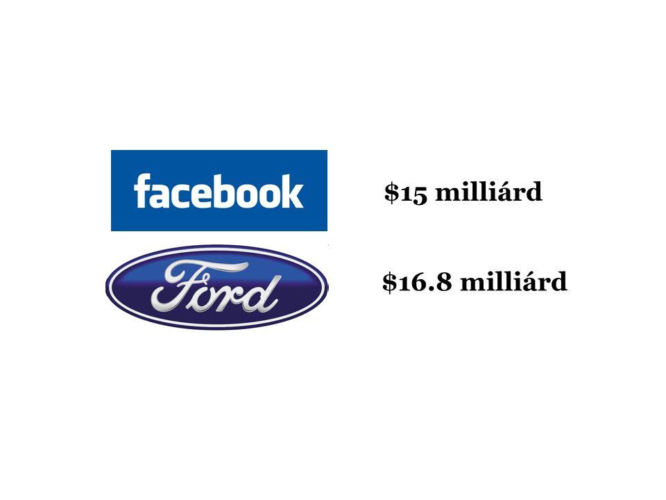 $15 milliárd $16.8 milliárd