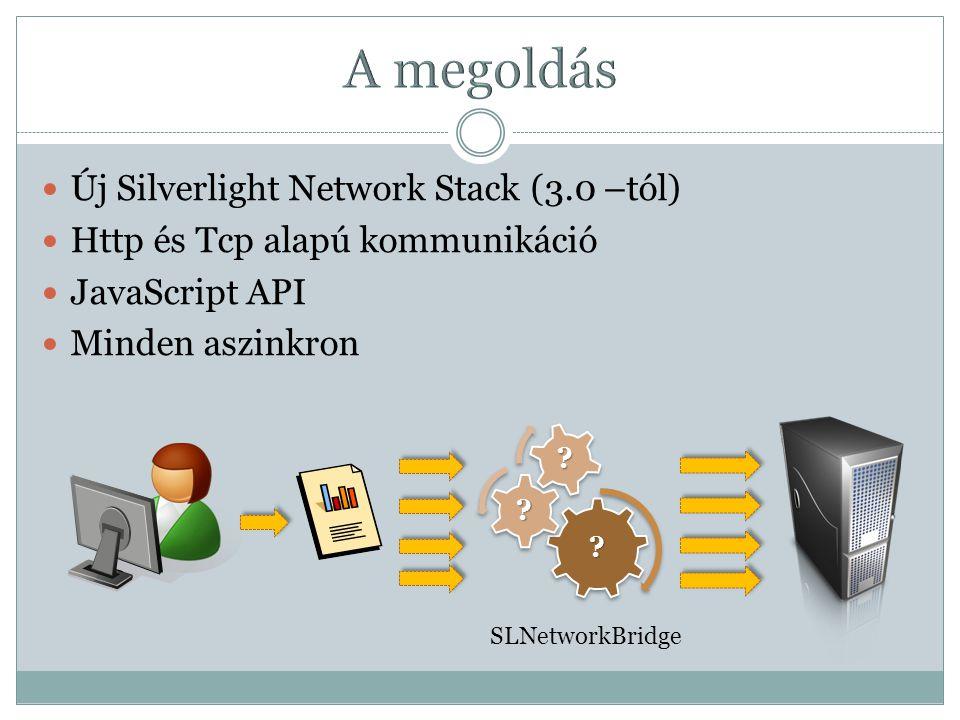 Új Silverlight Network Stack (3.0 –tól) Http és Tcp alapú kommunikáció JavaScript API Minden aszinkron .