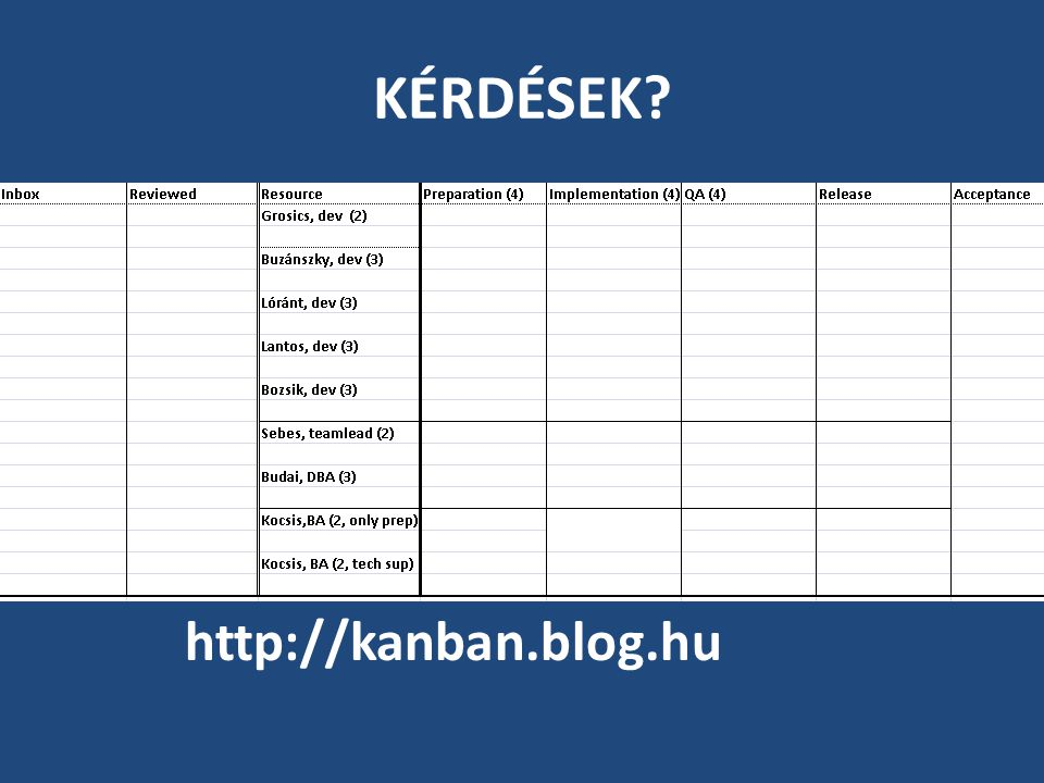 KÉRDÉSEK? http://kanban.blog.hu