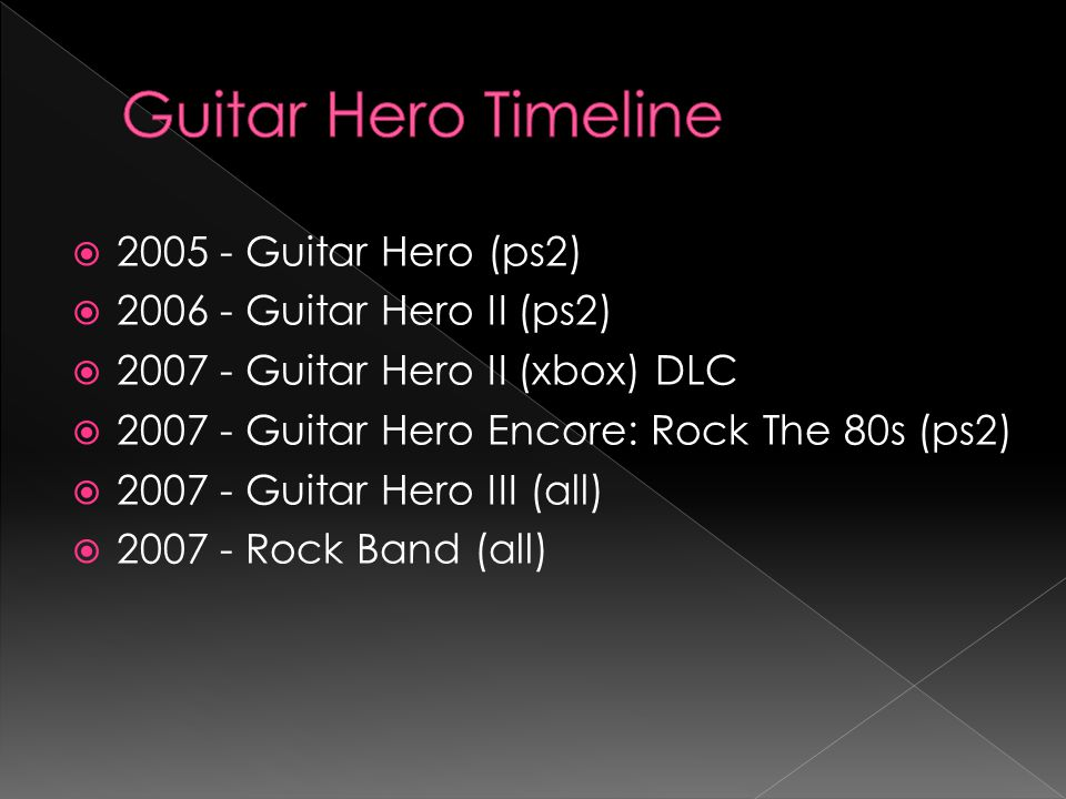  2005 - Guitar Hero (ps2)  2006 - Guitar Hero II (ps2)  2007 - Guitar Hero II (xbox) DLC  2007 - Guitar Hero Encore: Rock The 80s (ps2)  2007 - Guitar Hero III (all)  2007 - Rock Band (all)
