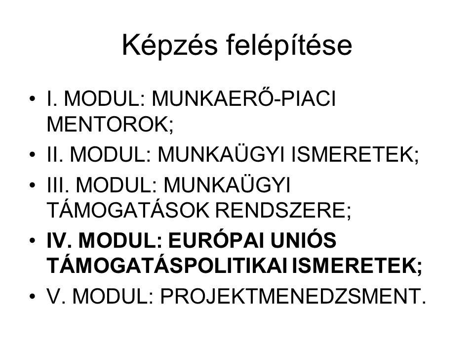 Képzés felépítése I. MODUL: MUNKAERŐ-PIACI MENTOROK; II. MODUL: MUNKAÜGYI ISMERETEK; III. MODUL: MUNKAÜGYI TÁMOGATÁSOK RENDSZERE; IV. MODUL: EURÓPAI U