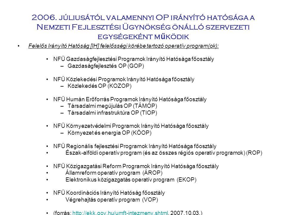 2006. júliusától valamennyi OP irányító hatósága a Nemzeti Fejlesztési Ügynökség önálló szervezeti egységeként m ű ködik Felelős Irányító Hatóság [IH]