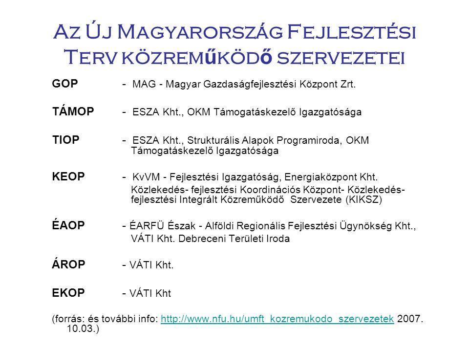 Az Új Magyarország Fejlesztési Terv közrem ű köd ő szervezetei GOP - MAG - Magyar Gazdaságfejlesztési Központ Zrt. TÁMOP - ESZA Kht., OKM Támogatáskez