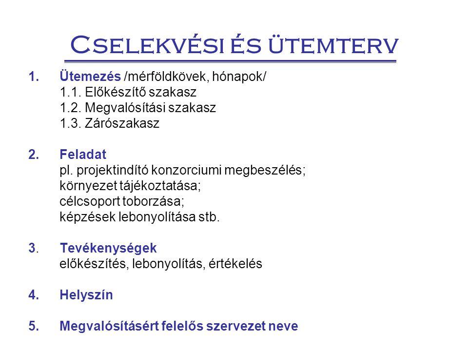 Cselekvési és ütemterv 1.Ütemezés /mérföldkövek, hónapok/ 1.1.