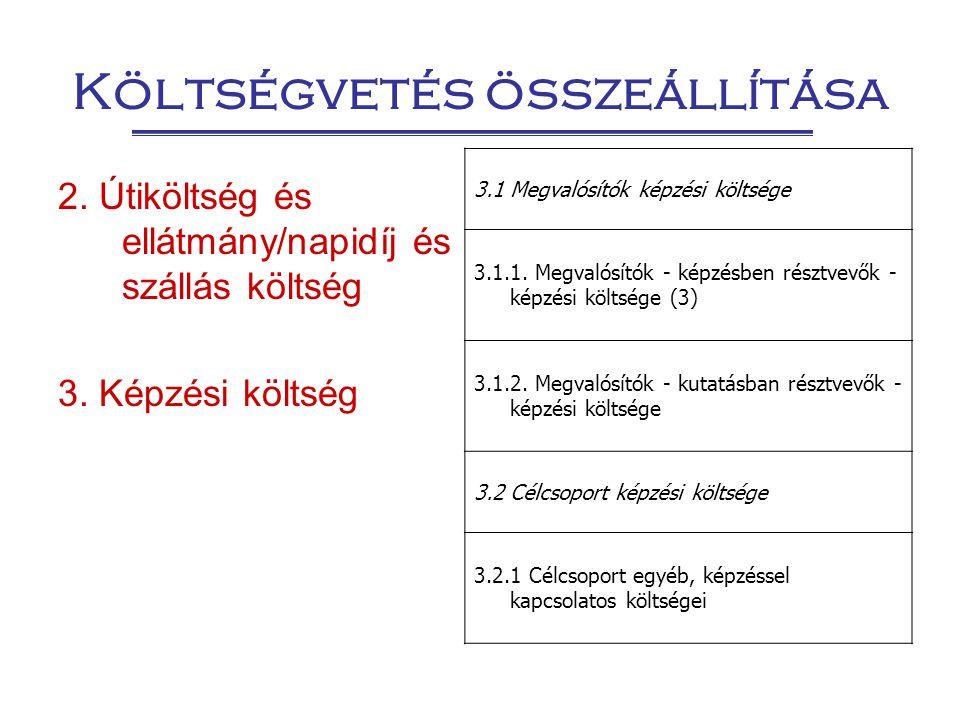 Költségvetés összeállítása 2.Útiköltség és ellátmány/napidíj és szállás költség 3.