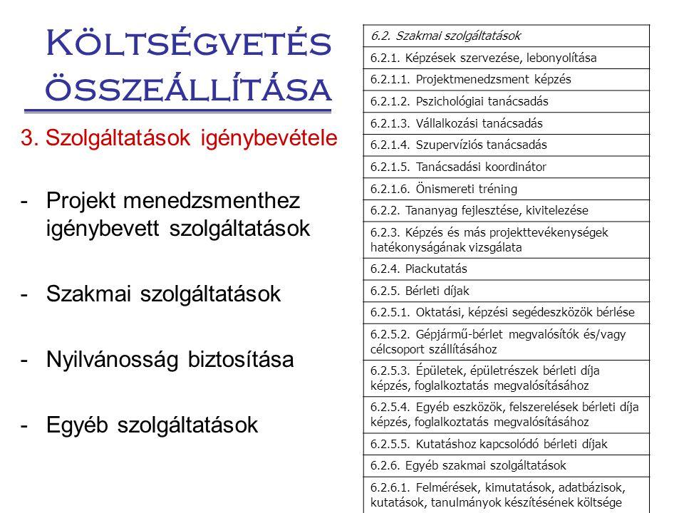 Költségvetés összeállítása 3. Szolgáltatások igénybevétele -Projekt menedzsmenthez igénybevett szolgáltatások -Szakmai szolgáltatások -Nyilvánosság bi