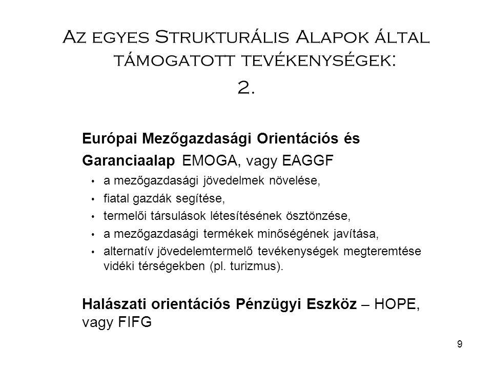 A STRUKTURÁLIS ALAPOK MEGHIRDETETT INTÉZMÉNYES TÁMOGATÁSAI A NEMZETI FEJLESZTÉSI TERV OPERATÍV PROGRAMJAI KÖZÖSSÉGI KEZDEMÉNYEZÉSEK (A Strukturális Alapokon belül) (2000-2006) Gazdasági versenyképesség OP (GOP) Környezetvédelem és infrastruktúra OP (KIOP, KEOP) Agrár és Vidékfejlesztési OP (AVOP) Humánerőforrás OP (HEFOP, TAMOP, TIOP) Regionális fejlesztés OP (ROP) INTERREG III Határon átnyúló országok és régiók közötti együttműködés EQUAL Munkaerőpiaci egyenlőtlenségek elleni harc LEADER + Vidéki térségek fejlesztése URBAN II Városok és hanyatló városi területek fenntartható fejlődése