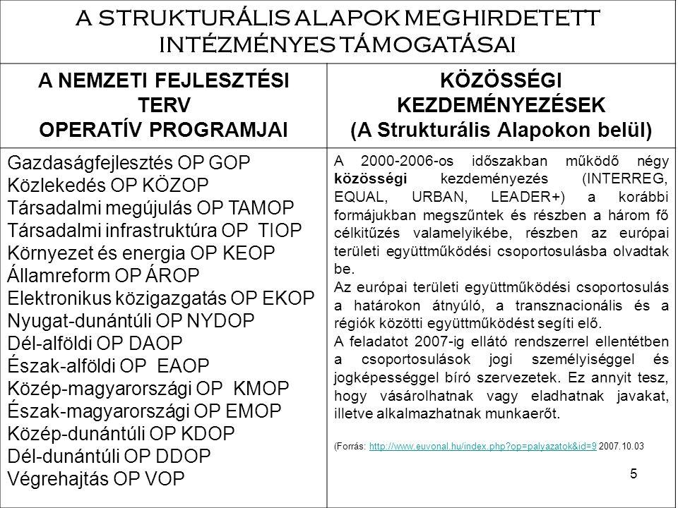 Strukturális Alapok hazai intézményrendszere Kifizető Hatóság Monitoring Bizottság Irányító Hatóság Közreműködő szervezetek Végső kedvezményezettek