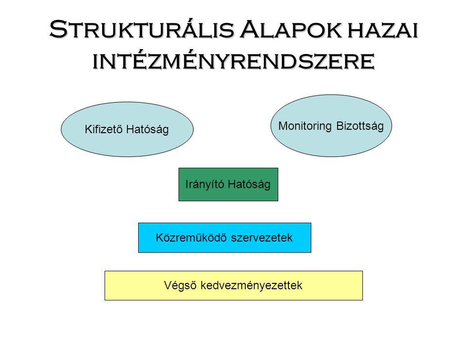 17 Horizontális szempontok Esélyegyenlőség: Külön útmutató segít az összeállításban.