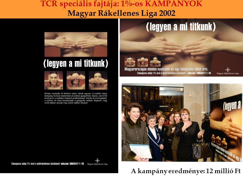 TCR speciális fajtája: 1%-os KAMPÁNYOK Magyar Rákellenes Liga 2002 A kampány eredménye: 12 millió Ft