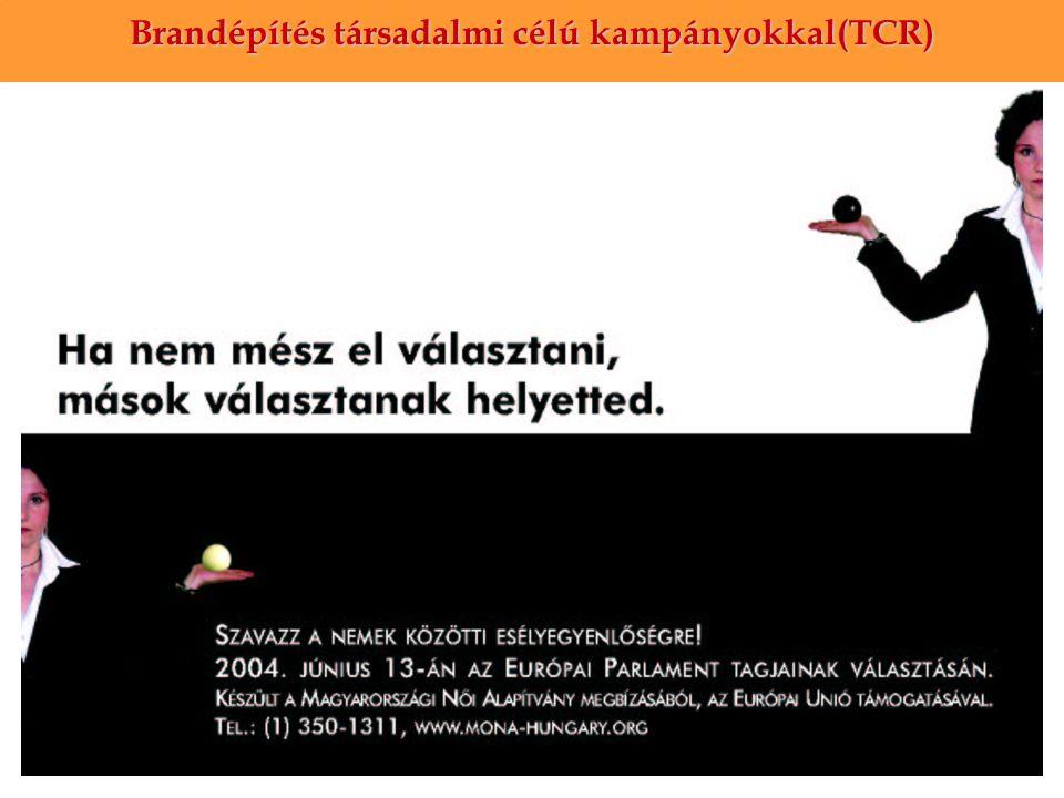 1%-os KAMPÁNYOK Magyar Rákellenes Liga 2002 A kampány eredménye: 12 millió Ft