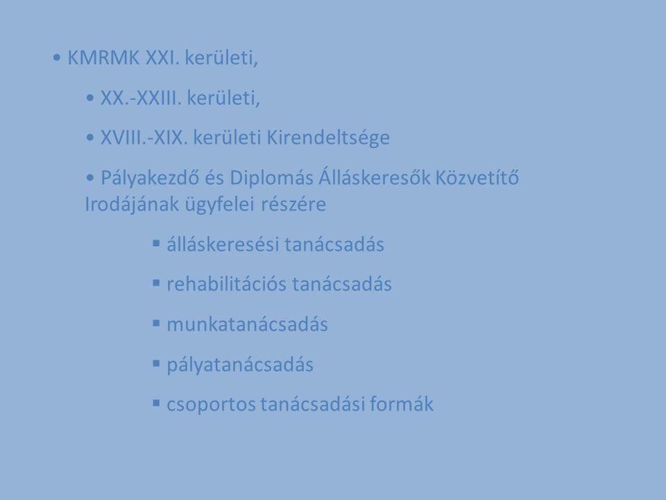 KMRMK XXI.kerületi, XX.-XXIII. kerületi, XVIII.-XIX.