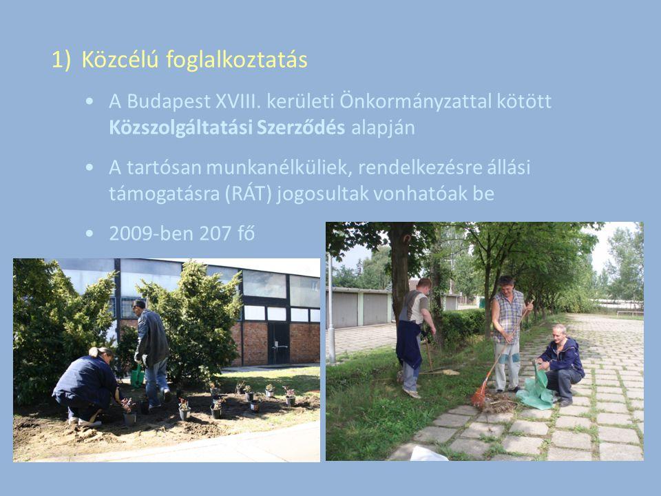 1) Közcélú foglalkoztatás A Budapest XVIII. kerületi Önkormányzattal kötött Közszolgáltatási Szerződés alapján A tartósan munkanélküliek, rendelkezésr