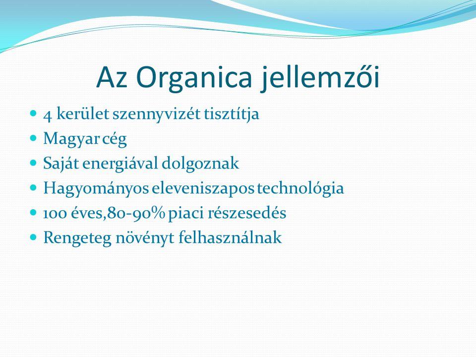 Az Organica jellemzői 4 kerület szennyvizét tisztítja Magyar cég Saját energiával dolgoznak Hagyományos eleveniszapos technológia 100 éves,80-90% piac