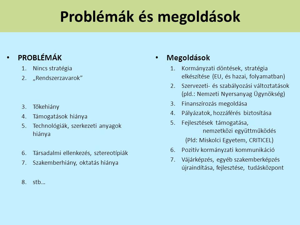 """Problémák és megoldások PROBLÉMÁK 1.Nincs stratégia 2.""""Rendszerzavarok"""" 3.Tőkehiány 4.Támogatások hiánya 5.Technológiák, szerkezeti anyagok hiánya 6.T"""