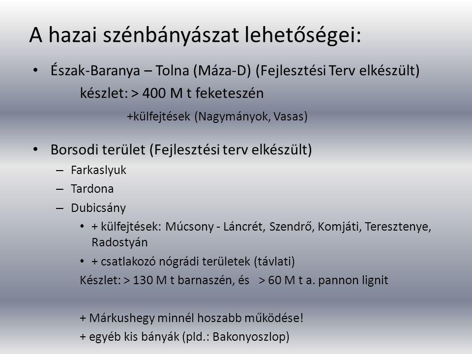 A hazai szénbányászat lehetőségei: Észak-Baranya – Tolna (Máza-D) (Fejlesztési Terv elkészült) készlet: > 400 M t feketeszén +külfejtések (Nagymányok,