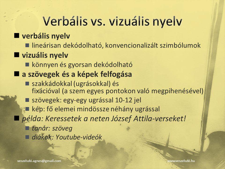 veszelszki.agnes@gmail.comwww.veszelszki.hu verbális nyelv lineárisan dekódolható, konvencionalizált szimbólumok vizuális nyelv könnyen és gyorsan dek