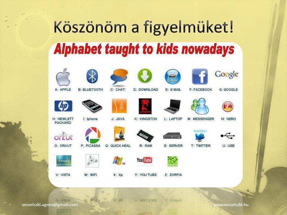 veszelszki.agnes@gmail.comwww.veszelszki.hu