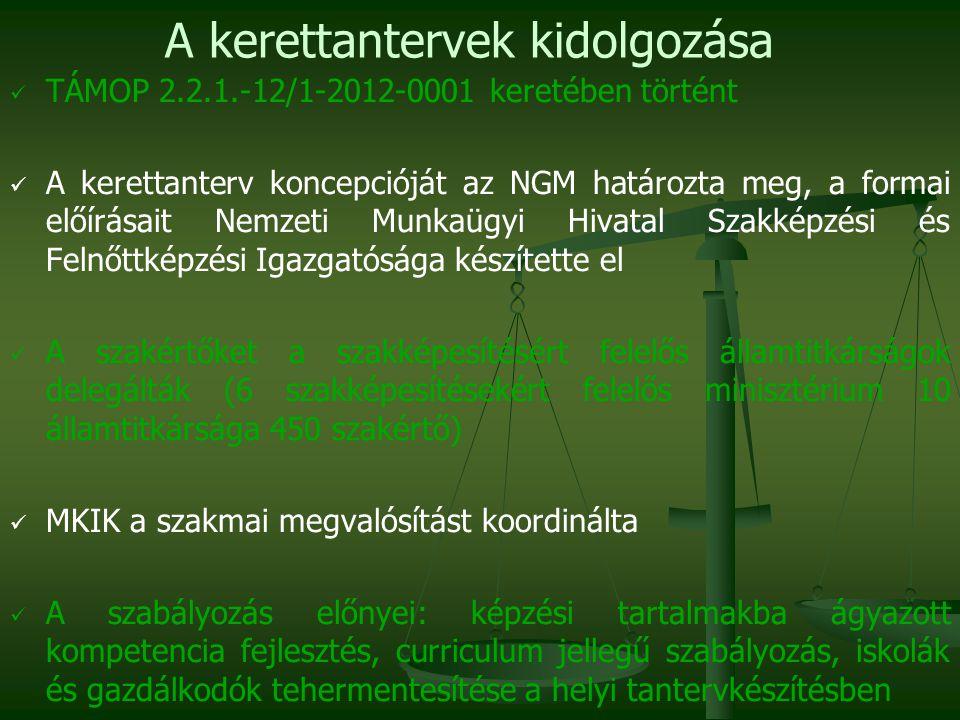 TÁMOP 2.2.1.-12/1-2012-0001 keretében történt A kerettanterv koncepcióját az NGM határozta meg, a formai előírásait Nemzeti Munkaügyi Hivatal Szakképzési és Felnőttképzési Igazgatósága készítette el A szakértőket a szakképesítésért felelős államtitkárságok delegálták (6 szakképesítésekért felelős minisztérium 10 államtitkársága 450 szakértő) MKIK a szakmai megvalósítást koordinálta A szabályozás előnyei: képzési tartalmakba ágyazott kompetencia fejlesztés, curriculum jellegű szabályozás, iskolák és gazdálkodók tehermentesítése a helyi tantervkészítésben A kerettantervek kidolgozása