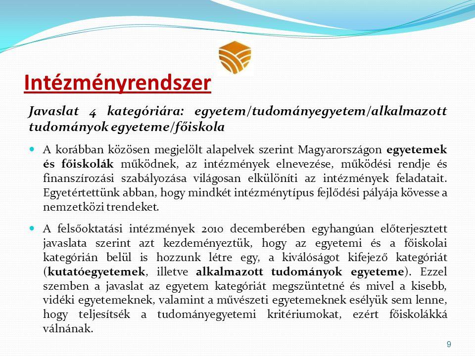 Intézményrendszer Javaslat 4 kategóriára: egyetem/tudományegyetem/alkalmazott tudományok egyeteme/főiskola A korábban közösen megjelölt alapelvek szerint Magyarországon egyetemek és főiskolák működnek, az intézmények elnevezése, működési rendje és finanszírozási szabályozása világosan elkülöníti az intézmények feladatait.