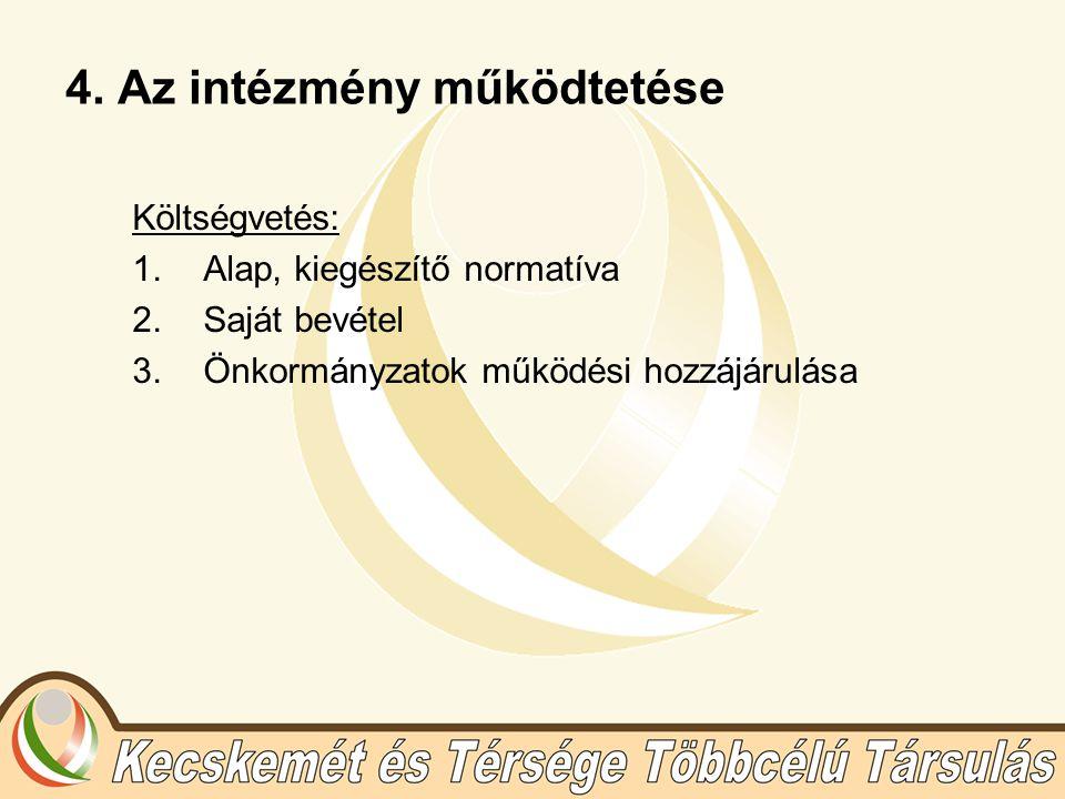 4. Az intézmény működtetése Költségvetés: 1.Alap, kiegészítő normatíva 2.Saját bevétel 3.Önkormányzatok működési hozzájárulása